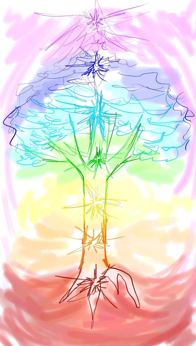 voyage astrale rencontre
